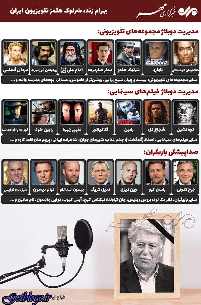 بهرام زند، شرلوک هلمز تلویزیون کشور عزیزمان ایران